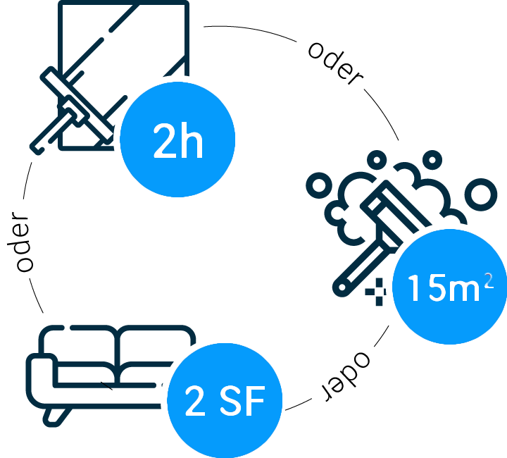 Mindestabnahme-grafik